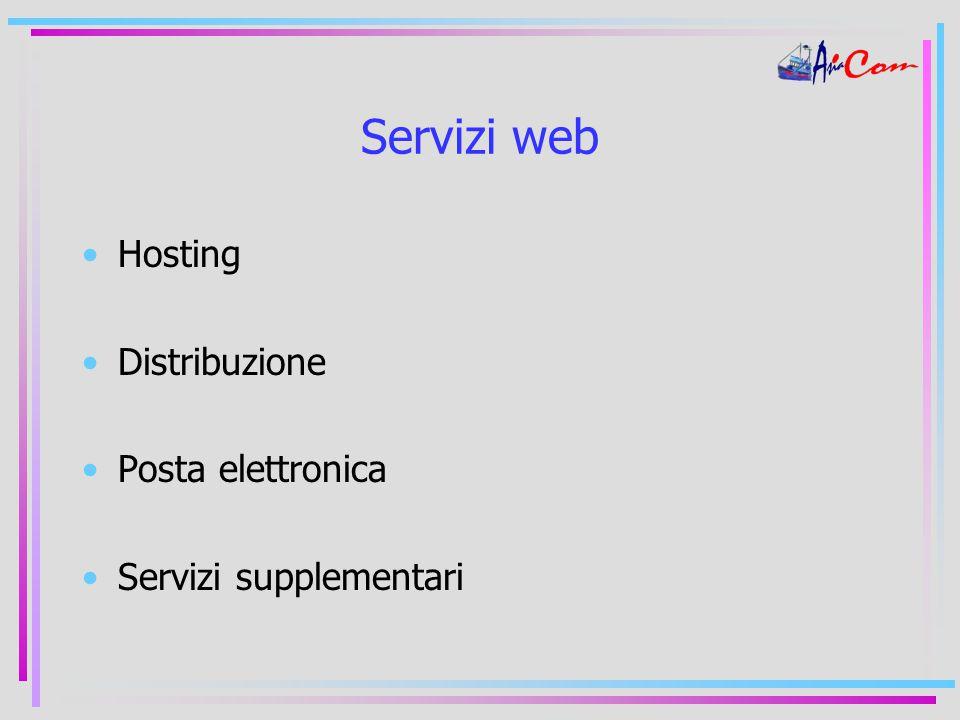 Servizi web Hosting Distribuzione Posta elettronica Servizi supplementari