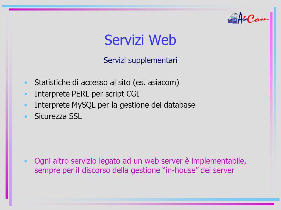 Servizi Web Servizi supplementari Statistiche di accesso al sito (es.