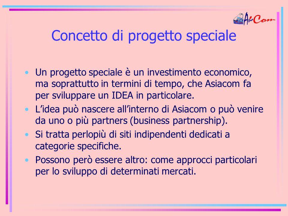 Concetto di progetto speciale Un progetto speciale è un investimento economico, ma soprattutto in termini di tempo, che Asiacom fa per sviluppare un IDEA in particolare.