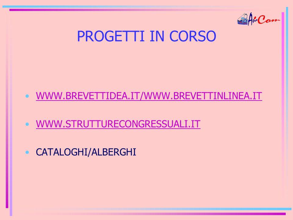 PROGETTI IN CORSO WWW.BREVETTIDEA.IT/WWW.BREVETTINLINEA.IT WWW.STRUTTURECONGRESSUALI.IT CATALOGHI/ALBERGHI