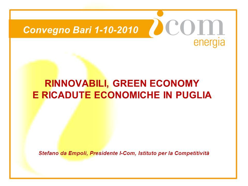 RINNOVABILI, GREEN ECONOMY E RICADUTE ECONOMICHE IN PUGLIA Stefano da Empoli, Presidente I-Com, Istituto per la Competitività Convegno Bari 1-10-2010