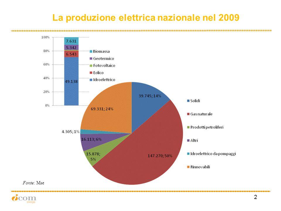 2 La produzione elettrica nazionale nel 2009 Fonte: Mse