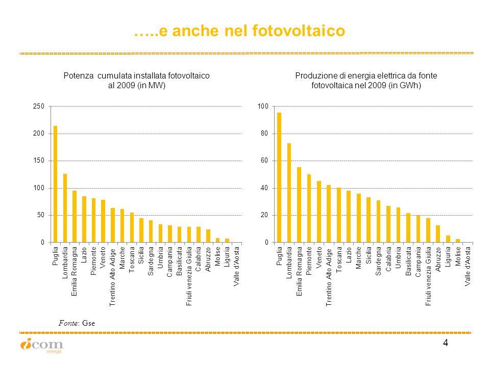 4 Produzione di energia elettrica da fonte fotovoltaica nel 2009 (in GWh) …..e anche nel fotovoltaico Fonte: Gse Potenza cumulata installata fotovoltaico al 2009 (in MW)