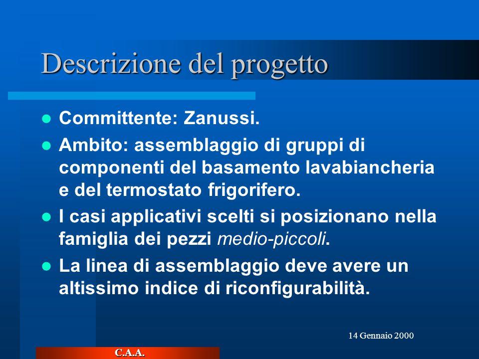 C.A.A. 14 Gennaio 2000 Descrizione del progetto Committente: Zanussi.