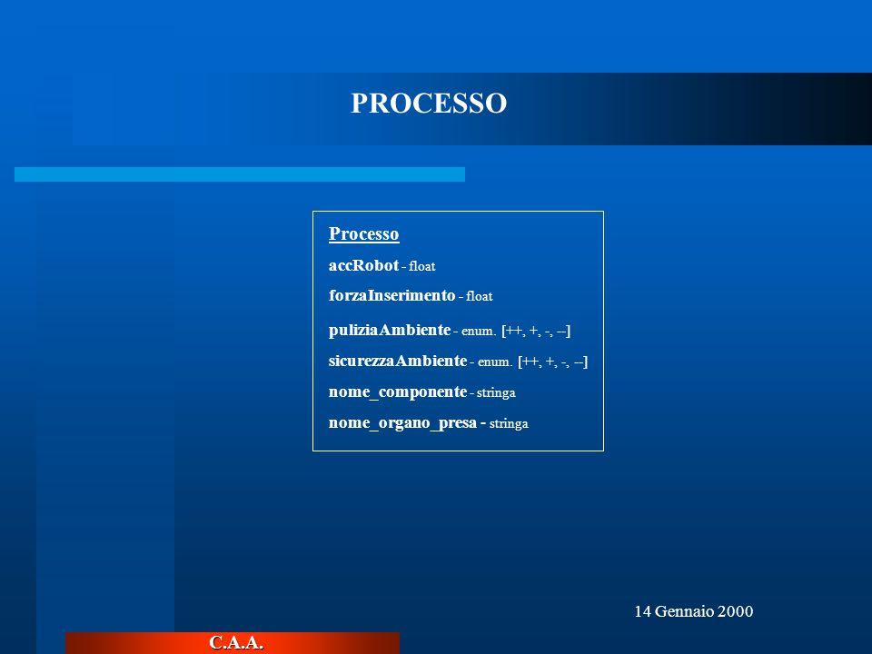 C.A.A. 14 Gennaio 2000 Processo accRobot - float forzaInserimento - float puliziaAmbiente - enum.