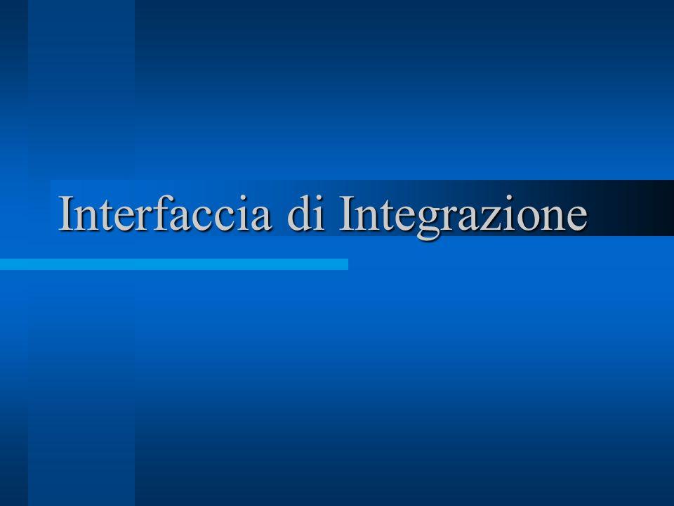 Interfaccia di Integrazione