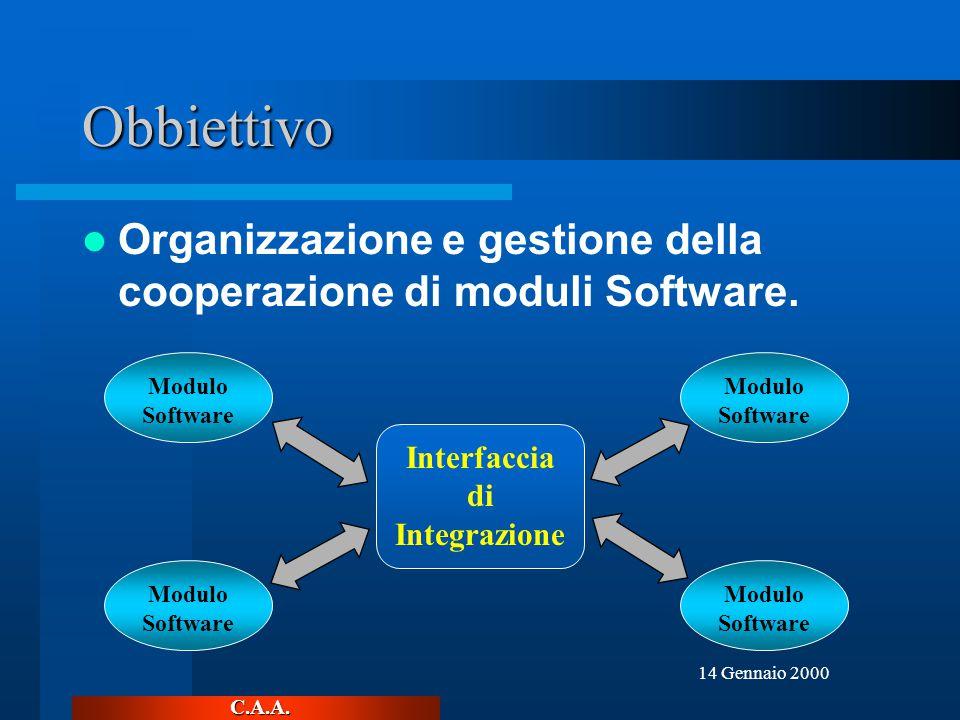 C.A.A. 14 Gennaio 2000 Obbiettivo Organizzazione e gestione della cooperazione di moduli Software.