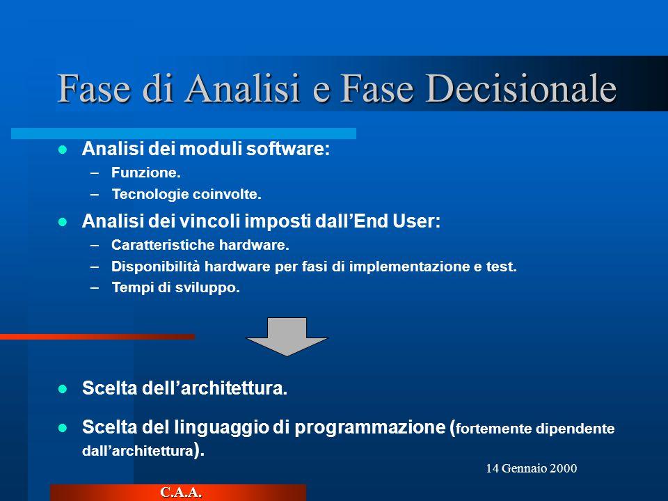 C.A.A. 14 Gennaio 2000 Fase di Analisi e Fase Decisionale Analisi dei moduli software: –Funzione.