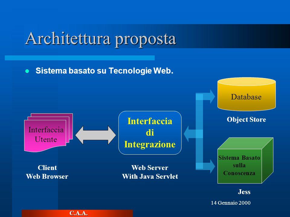 C.A.A. 14 Gennaio 2000 Architettura proposta Sistema basato su Tecnologie Web.