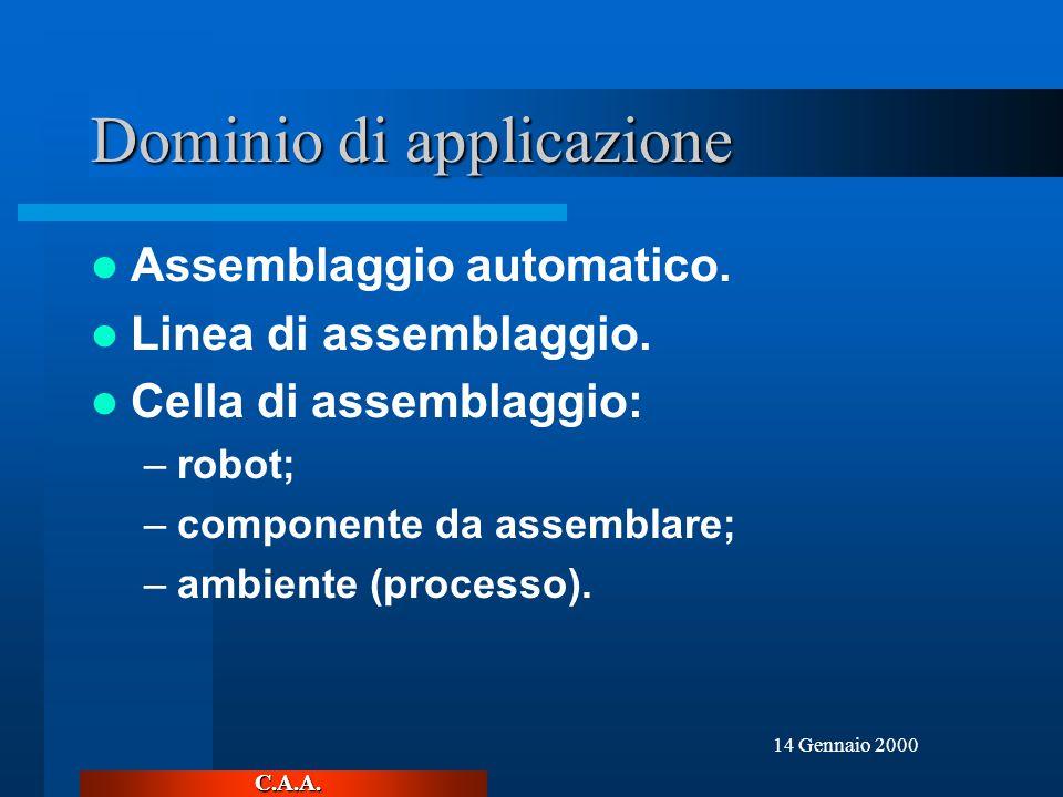 C.A.A. 14 Gennaio 2000 Dominio di applicazione Assemblaggio automatico.
