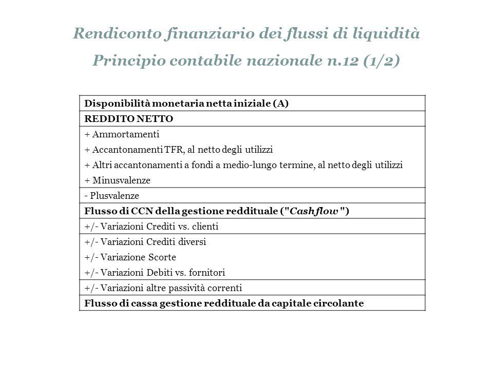 Disponibilità monetaria netta iniziale (A) REDDITO NETTO + Ammortamenti + Accantonamenti TFR, al netto degli utilizzi + Altri accantonamenti a fondi a