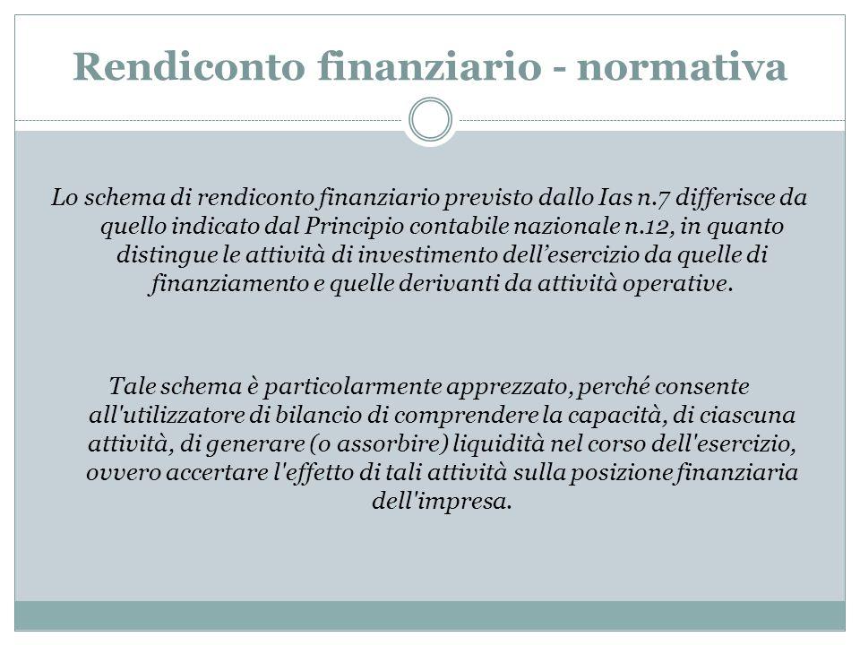 Rendiconto finanziario - normativa Lo schema di rendiconto finanziario previsto dallo Ias n.7 differisce da quello indicato dal Principio contabile na