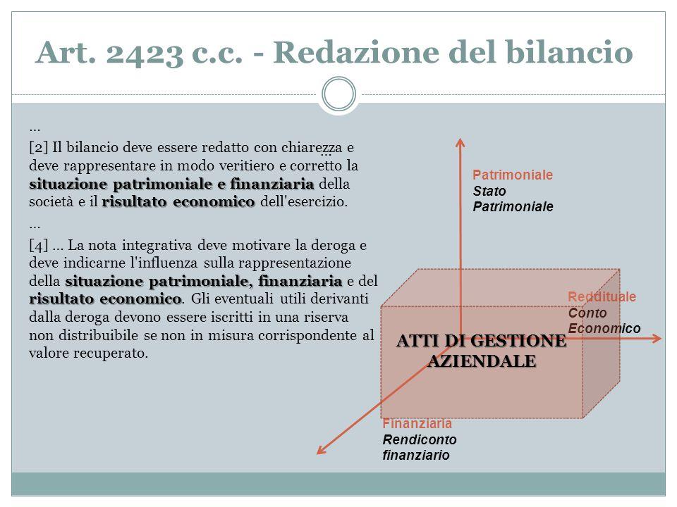 Art. 2423 c.c. - Redazione del bilancio … situazione patrimoniale e finanziaria risultato economico [2] Il bilancio deve essere redatto con chiarezza
