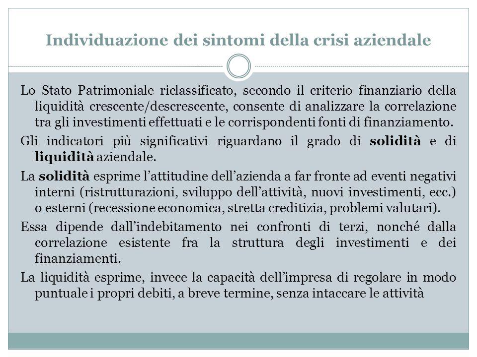 Individuazione dei sintomi della crisi aziendale Lo Stato Patrimoniale riclassificato, secondo il criterio finanziario della liquidità crescente/descr