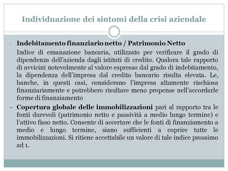 Individuazione dei sintomi della crisi aziendale - Indebitamento finanziario netto / Patrimonio Netto Indice di emanazione bancaria, utilizzato per ve