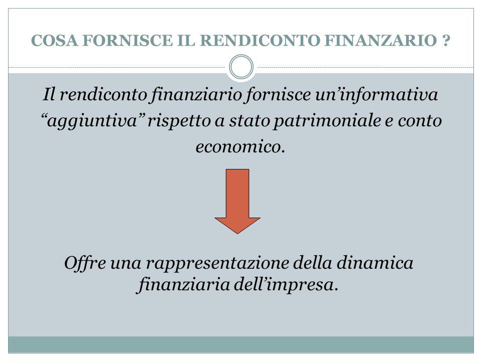"""COSA FORNISCE IL RENDICONTO FINANZARIO ? Il rendiconto finanziario fornisce un'informativa """"aggiuntiva"""" rispetto a stato patrimoniale e conto economic"""