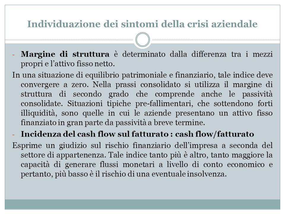 Individuazione dei sintomi della crisi aziendale - Margine di struttura è determinato dalla differenza tra i mezzi propri e l'attivo fisso netto. In u