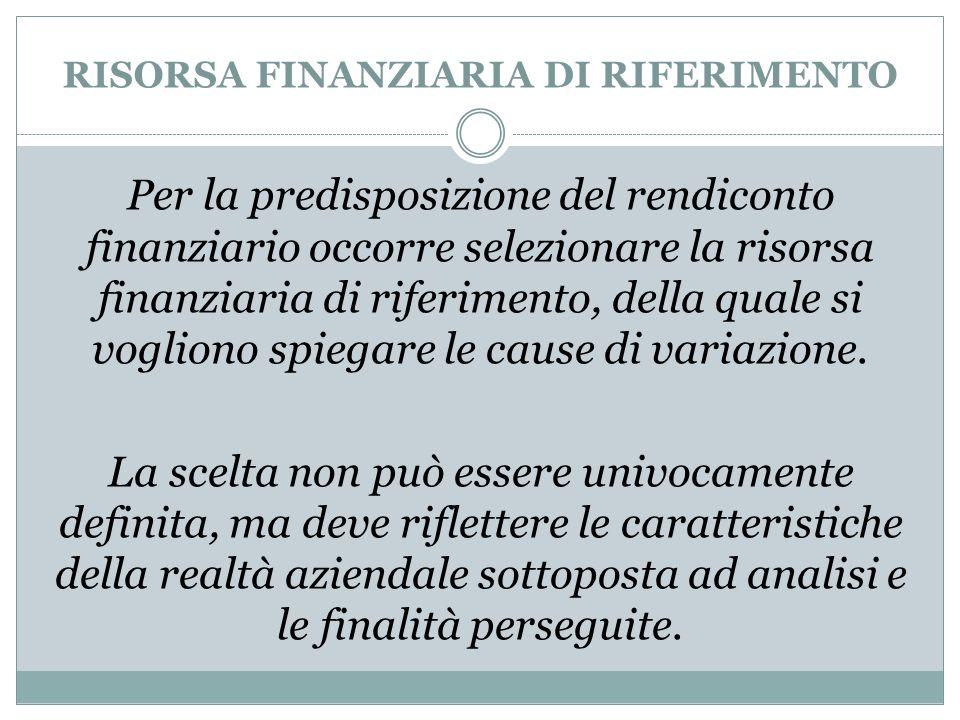 RISORSA FINANZIARIA DI RIFERIMENTO Per la predisposizione del rendiconto finanziario occorre selezionare la risorsa finanziaria di riferimento, della