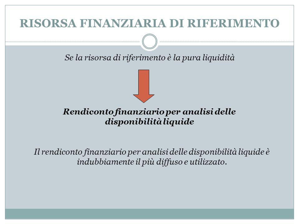 RISORSA FINANZIARIA DI RIFERIMENTO Se la risorsa di riferimento è la pura liquidità Rendiconto finanziario per analisi delle disponibilità liquide Il