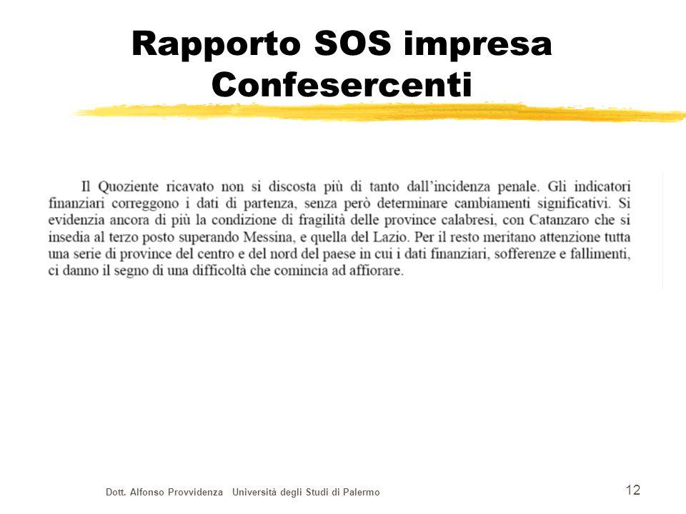 Dott. Alfonso Provvidenza Università degli Studi di Palermo 12 Rapporto SOS impresa Confesercenti