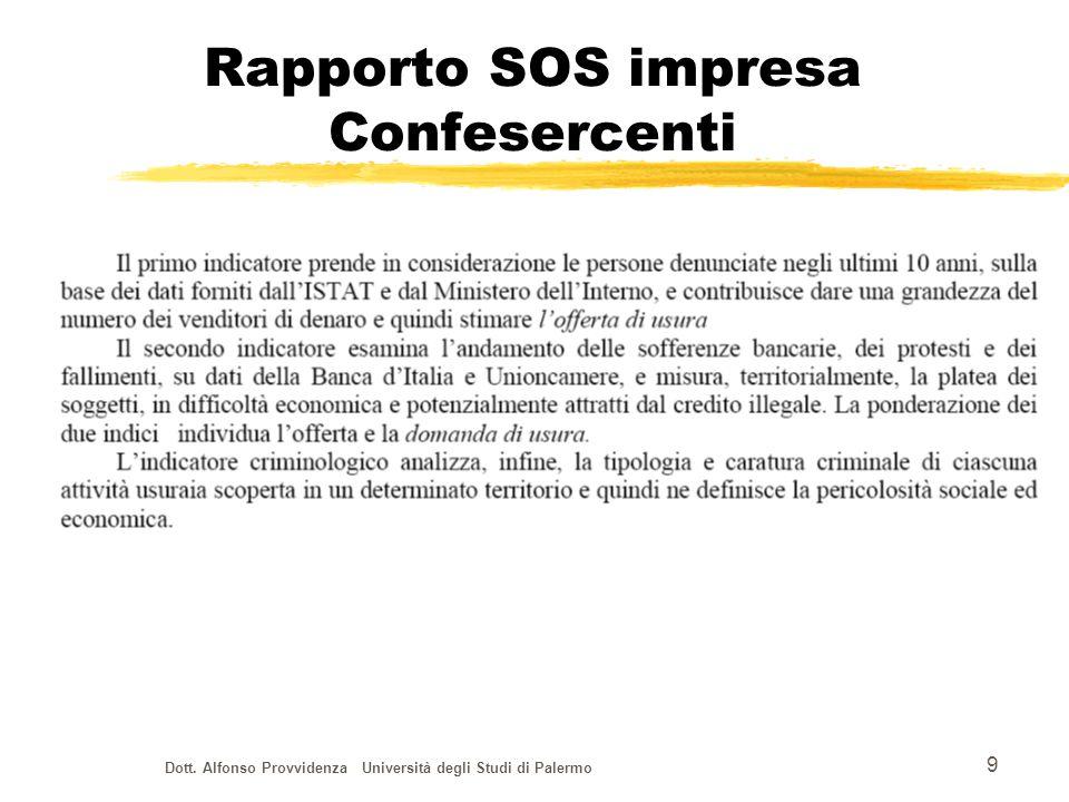 Dott. Alfonso Provvidenza Università degli Studi di Palermo 9 Rapporto SOS impresa Confesercenti