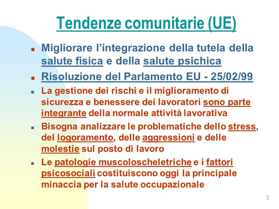 2 Tendenze comunitarie (UE) n Migliorare l'integrazione della tutela della salute fisica e della salute psichica n Risoluzione del Parlamento EU - 25/