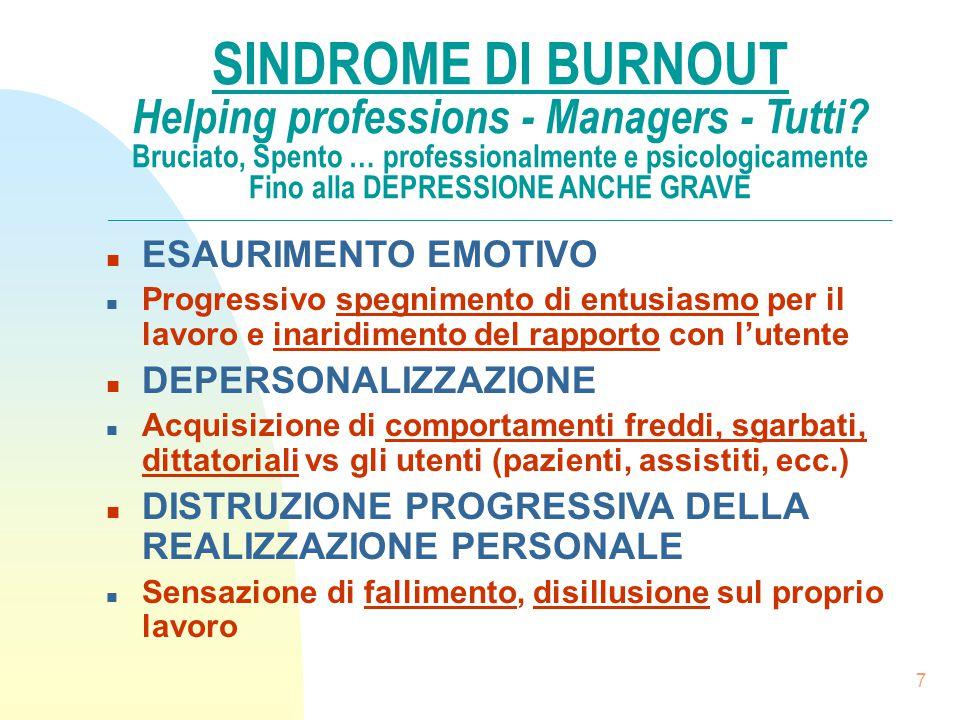 7 SINDROME DI BURNOUT Helping professions - Managers - Tutti? Bruciato, Spento … professionalmente e psicologicamente Fino alla DEPRESSIONE ANCHE GRAV