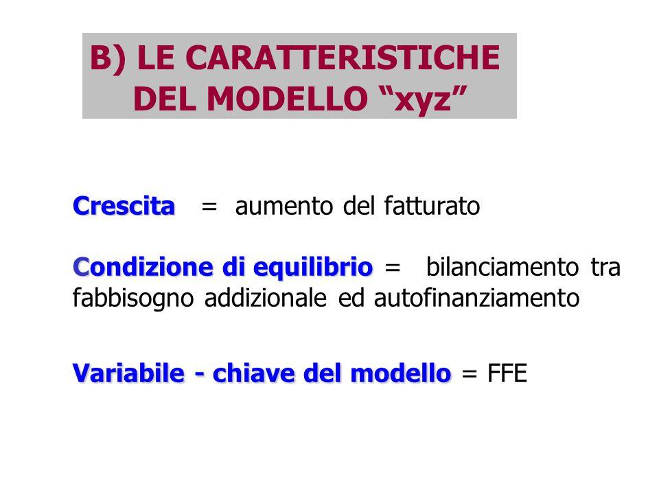 Crescita Condizione di equilibrio Variabile - chiave del modello Crescita = aumento del fatturato Condizione di equilibrio = bilanciamento tra fabbisogno addizionale ed autofinanziamento Variabile - chiave del modello = FFE B) LE CARATTERISTICHE DEL MODELLO xyz