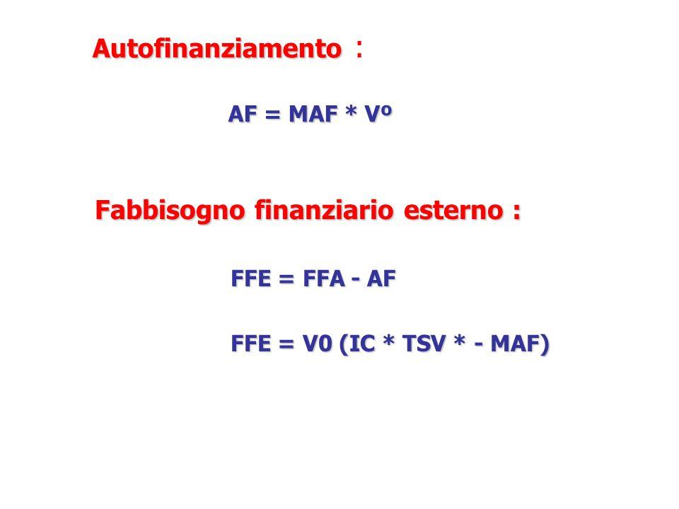 Autofinanziamento AF = MAF * Vº Autofinanziamento : AF = MAF * Vº Fabbisogno finanziario esterno : FFE = FFA - AF FFE = V0 (IC * TSV * - MAF)