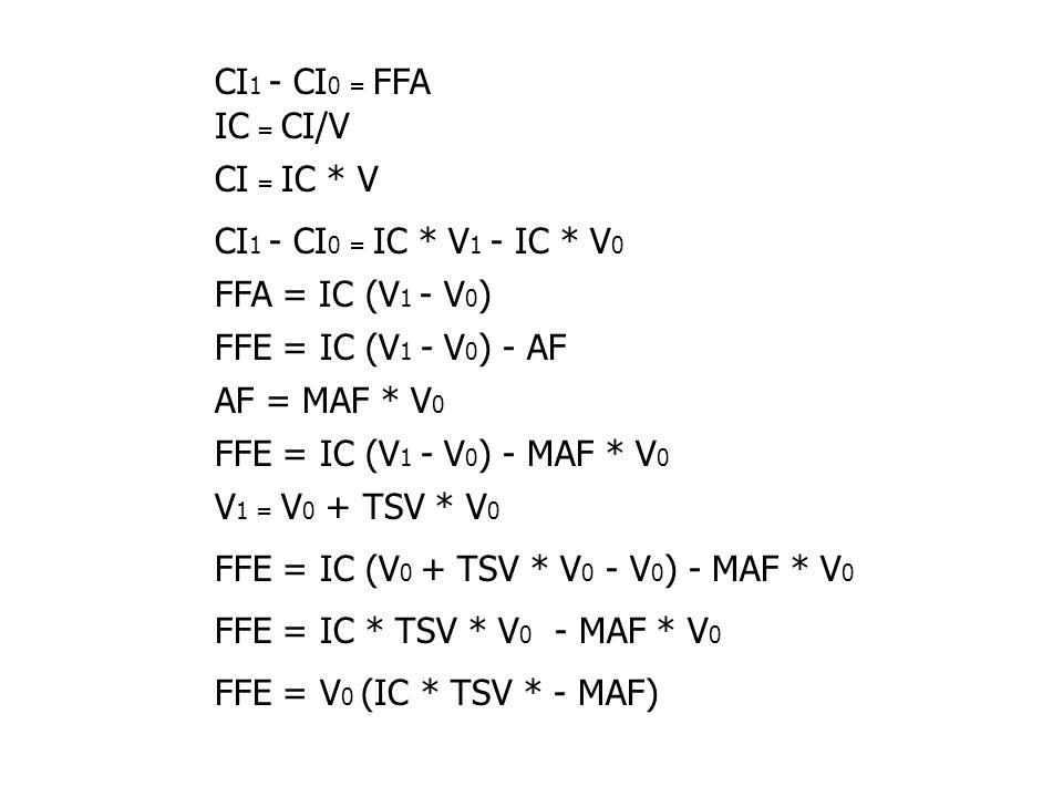 CI 1 - CI 0 = FFA IC = CI/V CI = IC * V CI 1 - CI 0 = IC * V 1 - IC * V 0 FFA = IC (V 1 - V 0 ) FFE = IC (V 1 - V 0 ) - AF AF = MAF * V 0 FFE = IC (V 1 - V 0 ) - MAF * V 0 V 1 = V 0 + TSV * V 0 FFE = IC (V 0 + TSV * V 0 - V 0 ) - MAF * V 0 FFE = IC * TSV * V 0 - MAF * V 0 FFE = V 0 (IC * TSV * - MAF)