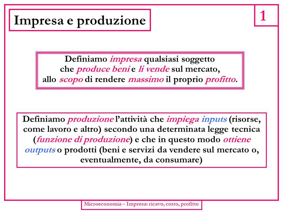 1 Microeconomia – Impresa: ricavo, costo, profitto Impresa e produzione Definiamo impresa qualsiasi soggetto che produce beni e li vende sul mercato,