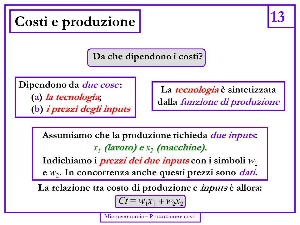 13 Microeconomia – Produzione e costi Costi e produzione Dipendono da due cose : la tecnologia (a) la tecnologia; i prezzi degli inputs (b) i prezzi d