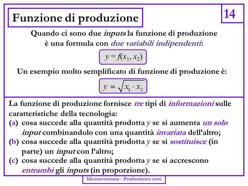 14 Microeconomia – Produzione e costi Funzione di produzione Quando ci sono due inputs la funzione di produzione è una formula con due variabili indip
