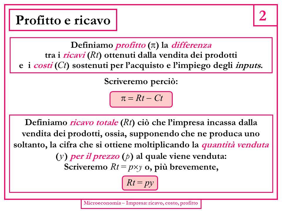 2 Microeconomia – Impresa: ricavo, costo, profitto Profitto e ricavo Definiamo profitto (  ) la differenza tra i ricavi ( Rt ) ottenuti dalla vendita