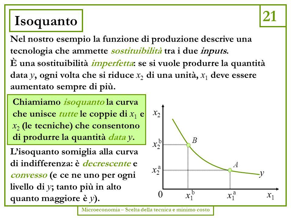 21 Microeconomia – Scelta della tecnica e minimo costo Isoquanto Nel nostro esempio la funzione di produzione descrive una tecnologia che ammette sost