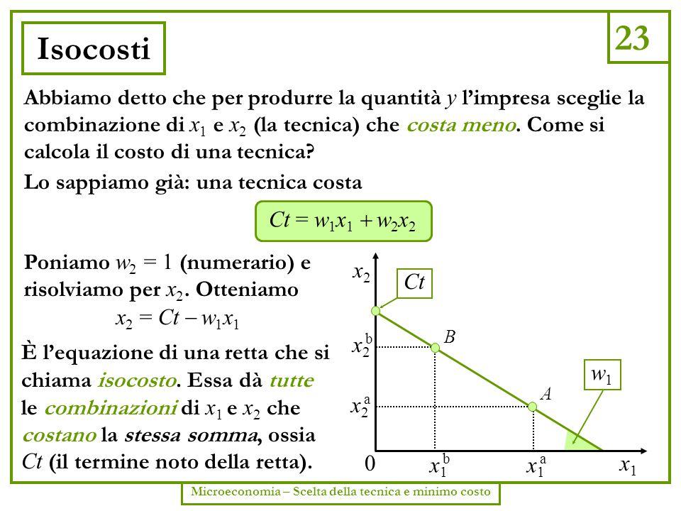 23 Microeconomia – Scelta della tecnica e minimo costo Isocosti Abbiamo detto che per produrre la quantità y l'impresa sceglie la combinazione di x 1