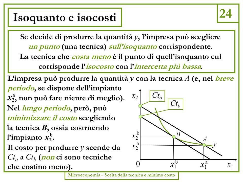 24 Microeconomia – Scelta della tecnica e minimo costo Isoquanto e isocosti Se decide di produrre la quantità y, l'impresa può scegliere un punto (una