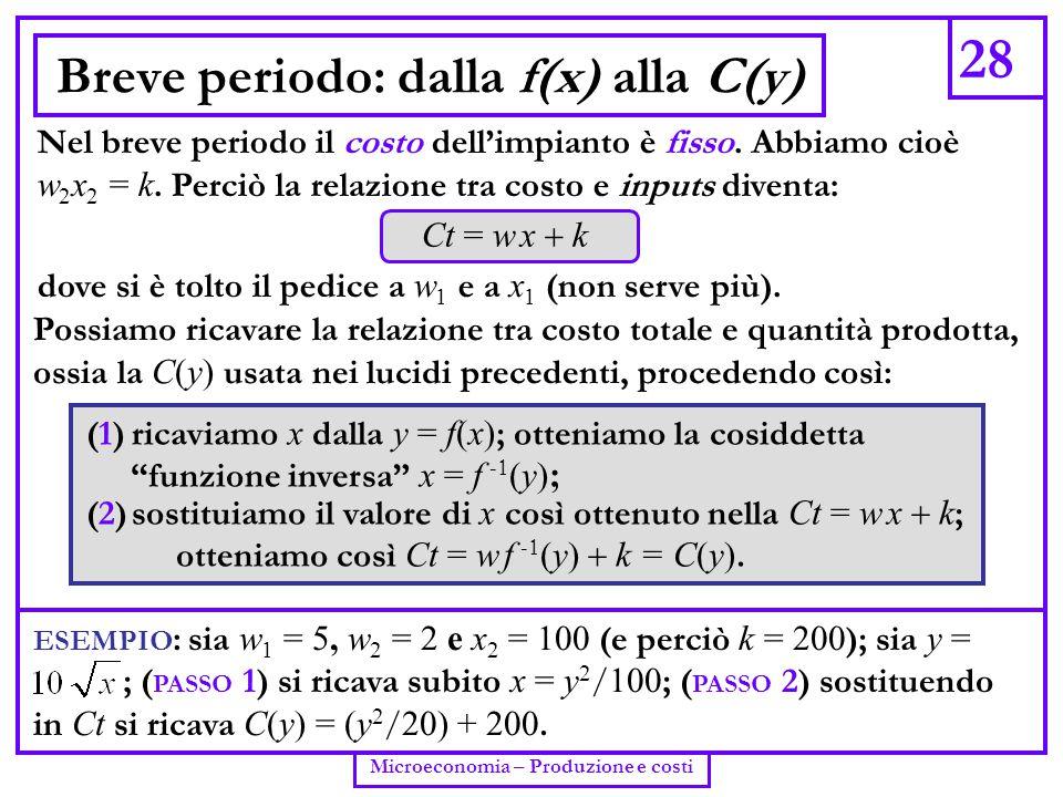 28 Microeconomia – Produzione e costi Breve periodo: dalla f(x) alla C(y) Possiamo ricavare la relazione tra costo totale e quantità prodotta, ossia l