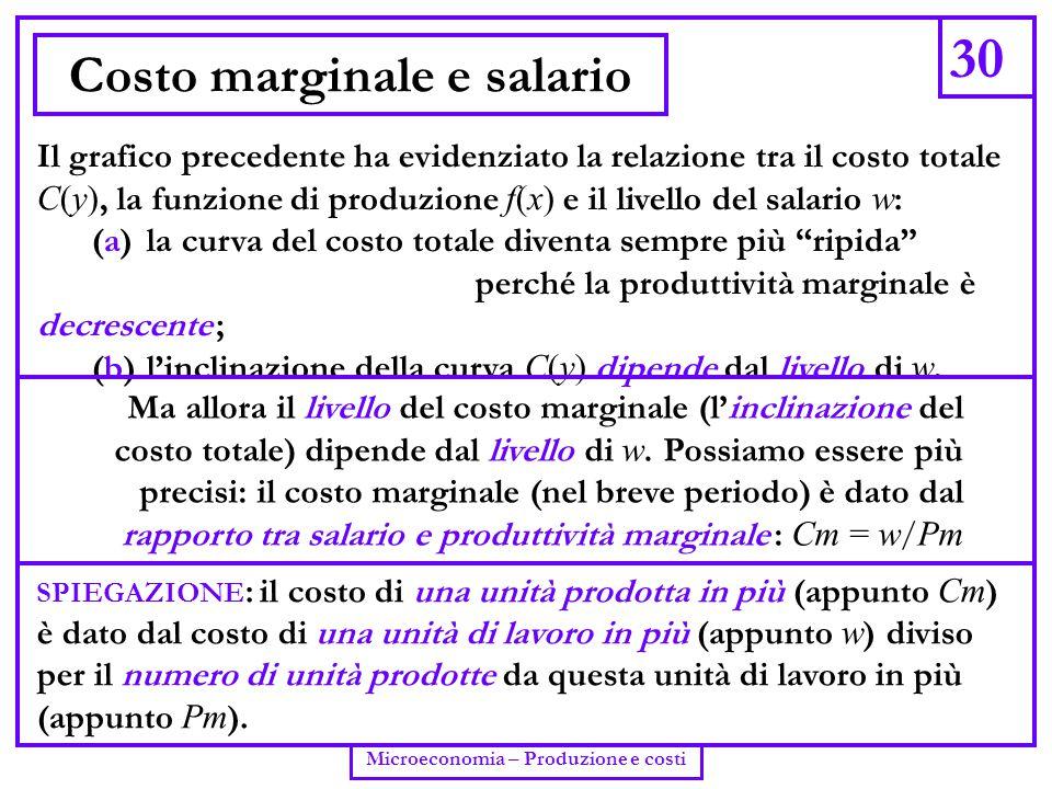 30 Microeconomia – Produzione e costi Costo marginale e salario Il grafico precedente ha evidenziato la relazione tra il costo totale C(y), la funzion