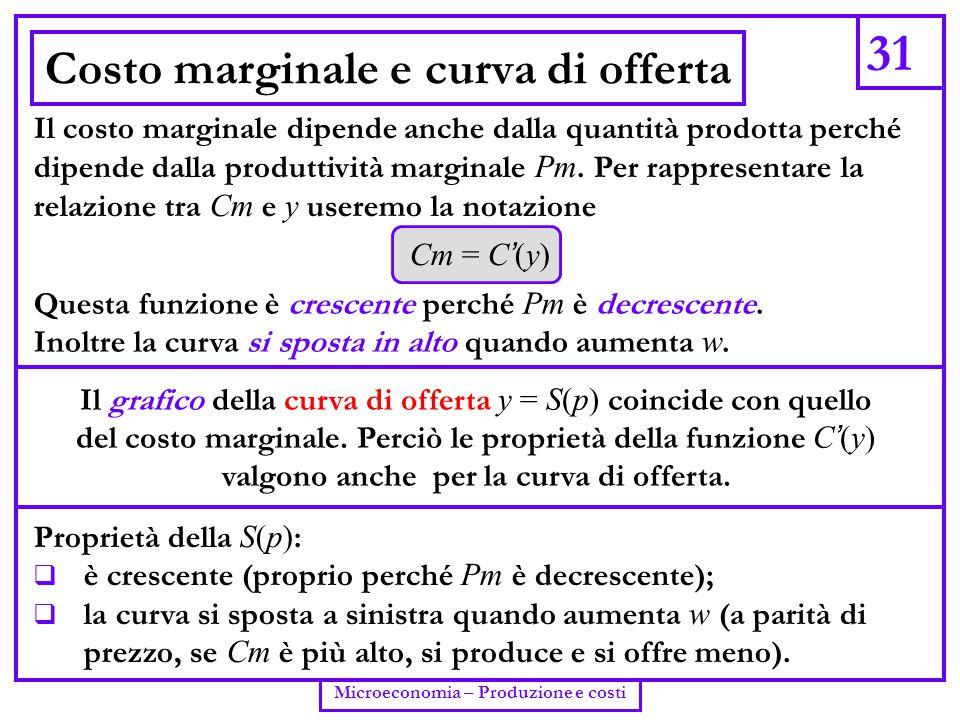 31 Microeconomia – Produzione e costi Costo marginale e curva di offerta Il grafico della curva di offerta y = S(p) coincide con quello del costo marg