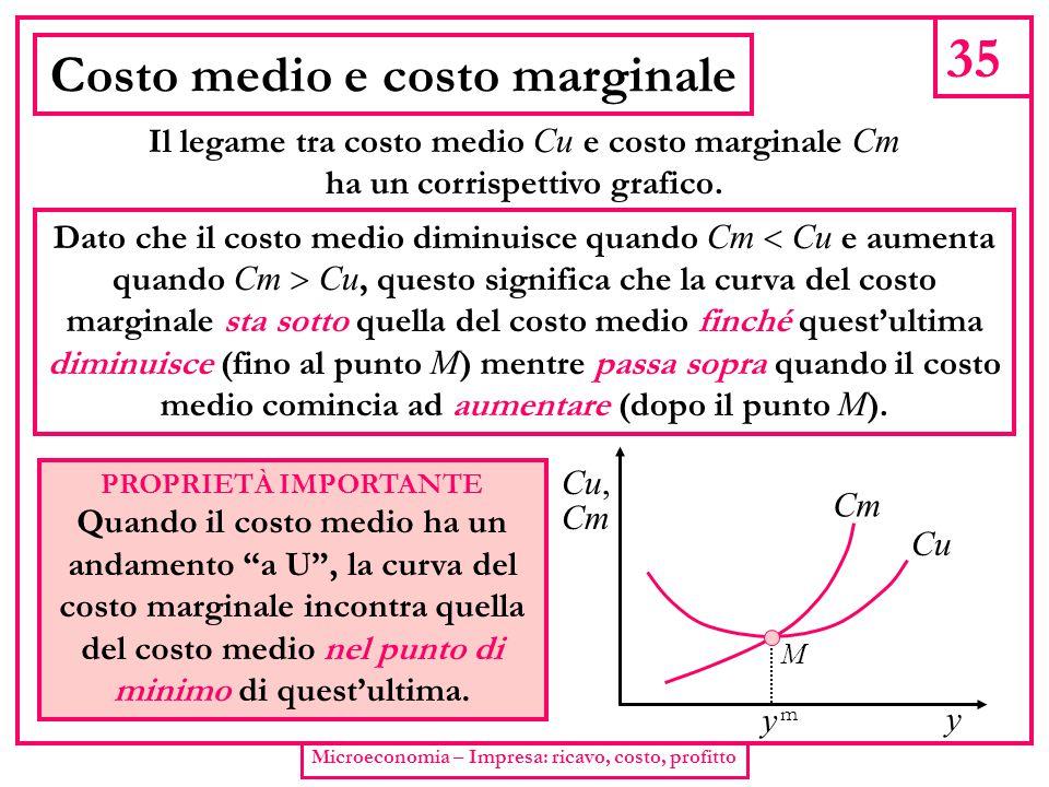 35 Microeconomia – Impresa: ricavo, costo, profitto Costo medio e costo marginale Il legame tra costo medio Cu e costo marginale Cm ha un corrispettiv