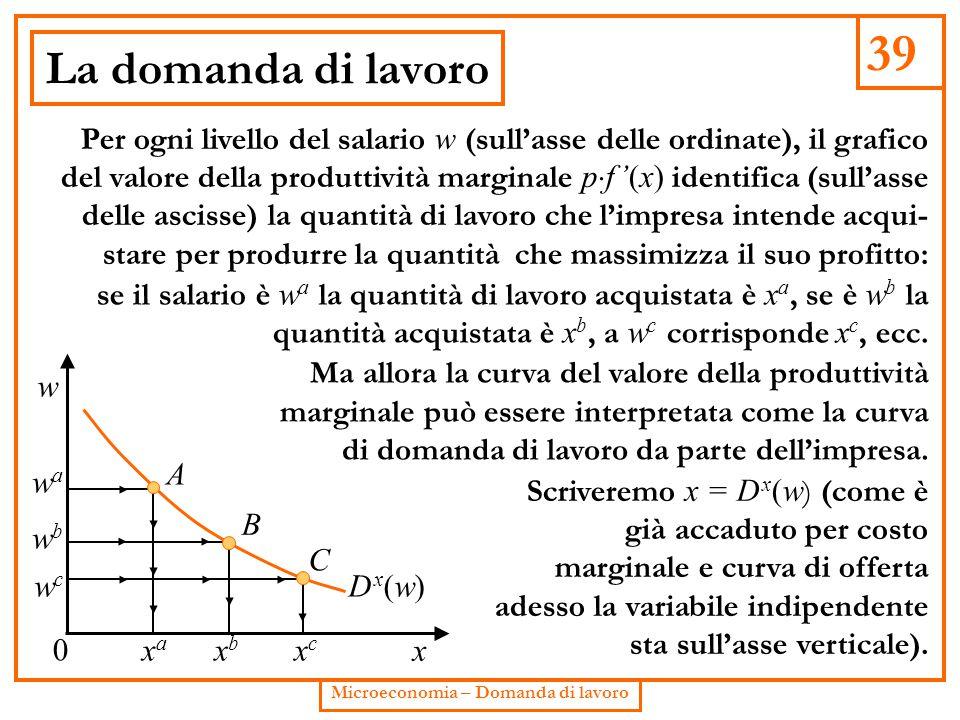 39 Microeconomia – Domanda di lavoro La domanda di lavoro x 0 pf '(x)pf '(x) w C B xbxb Per ogni livello del salario w (sull'asse delle ordinate), i