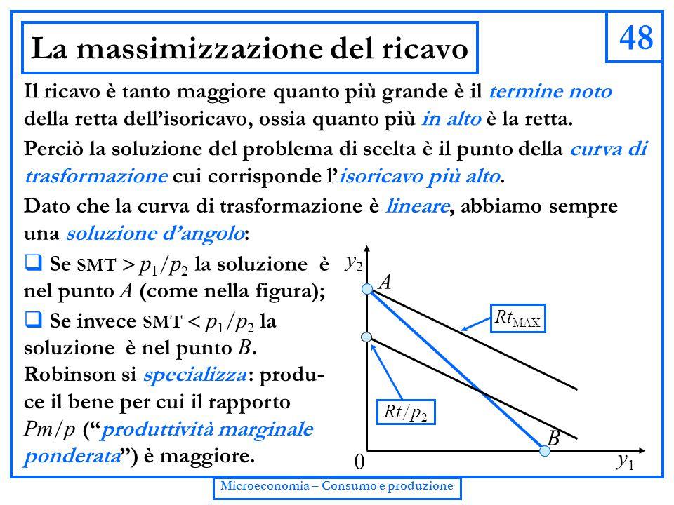 48 Microeconomia – Consumo e produzione La massimizzazione del ricavo Il ricavo è tanto maggiore quanto più grande è il termine noto della retta dell'