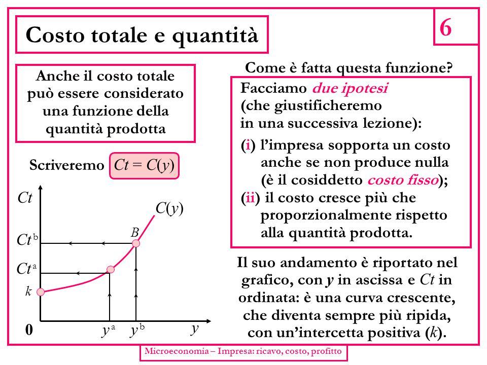 6 Microeconomia – Impresa: ricavo, costo, profitto Costo totale e quantità Anche il costo totale può essere considerato una funzione della quantità pr