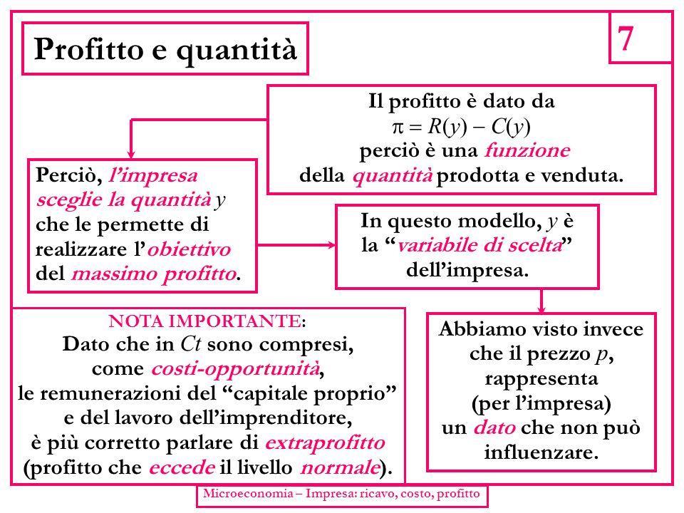 7 Microeconomia – Impresa: ricavo, costo, profitto Profitto e quantità Il profitto è dato da  R(y)  C(y) perciò è una funzione della quantità p