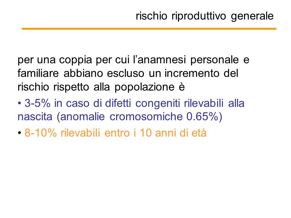 rischio riproduttivo generale per una coppia per cui l'anamnesi personale e familiare abbiano escluso un incremento del rischio rispetto alla popolazi