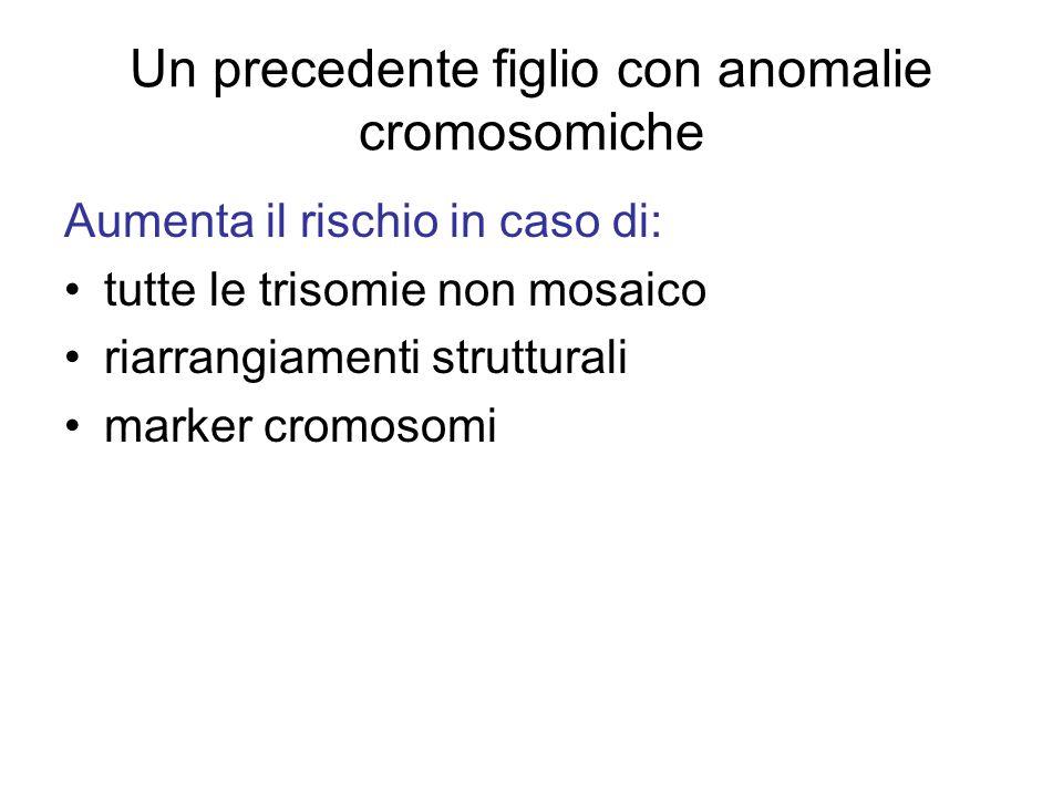 Un precedente figlio con anomalie cromosomiche Aumenta il rischio in caso di: tutte le trisomie non mosaico riarrangiamenti strutturali marker cromoso
