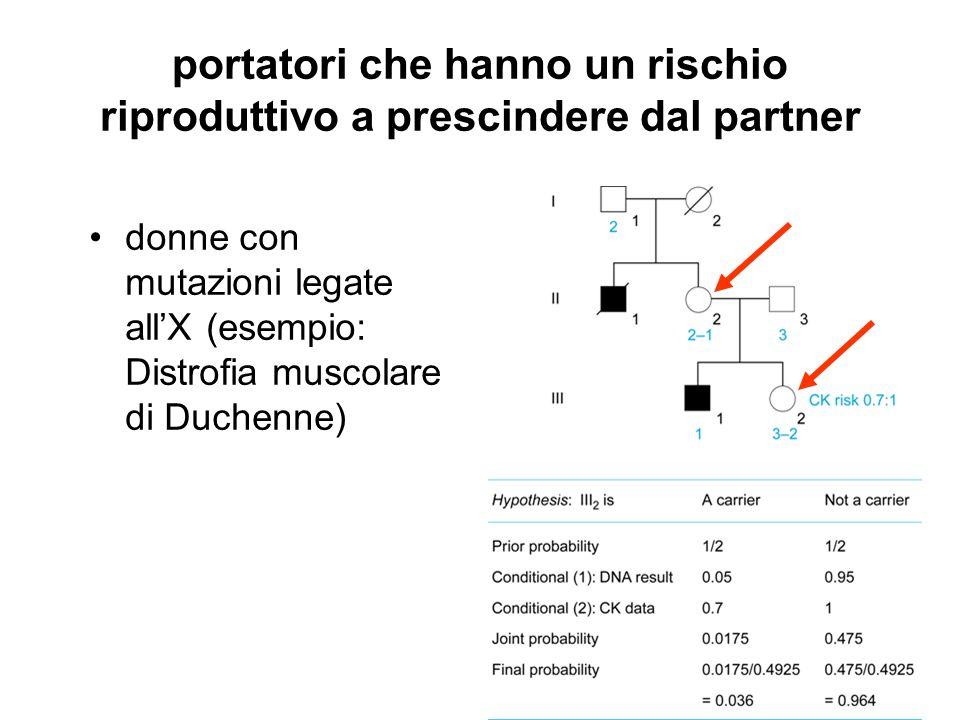 portatori che hanno un rischio riproduttivo a prescindere dal partner donne con mutazioni legate all'X (esempio: Distrofia muscolare di Duchenne)