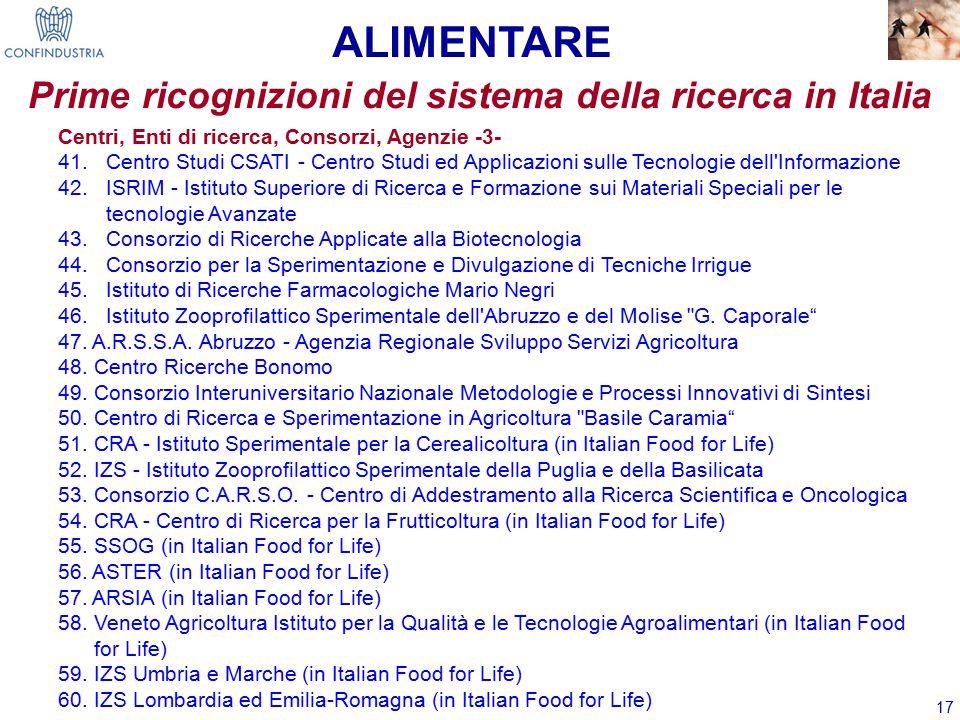 17 Prime ricognizioni del sistema della ricerca in Italia ALIMENTARE Centri, Enti di ricerca, Consorzi, Agenzie -3- 41.Centro Studi CSATI - Centro Studi ed Applicazioni sulle Tecnologie dell Informazione 42.ISRIM - Istituto Superiore di Ricerca e Formazione sui Materiali Speciali per le tecnologie Avanzate 43.Consorzio di Ricerche Applicate alla Biotecnologia 44.Consorzio per la Sperimentazione e Divulgazione di Tecniche Irrigue 45.Istituto di Ricerche Farmacologiche Mario Negri 46.Istituto Zooprofilattico Sperimentale dell Abruzzo e del Molise G.