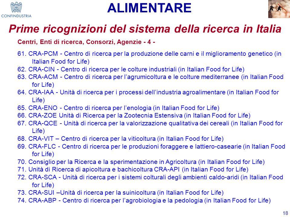 18 Prime ricognizioni del sistema della ricerca in Italia ALIMENTARE Centri, Enti di ricerca, Consorzi, Agenzie - 4 - 61.